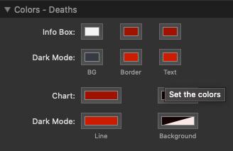 Covid-19 Deaths Color Settings